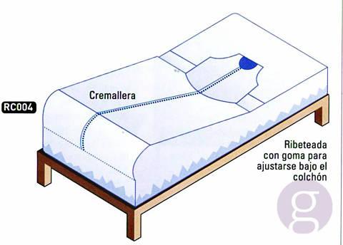 Llençol de subjecció per a llit de 90